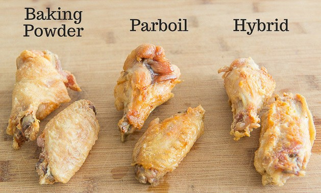 How to make chicken wings at home